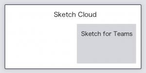 Sketch for Teams と Sketch Cloud の関係図